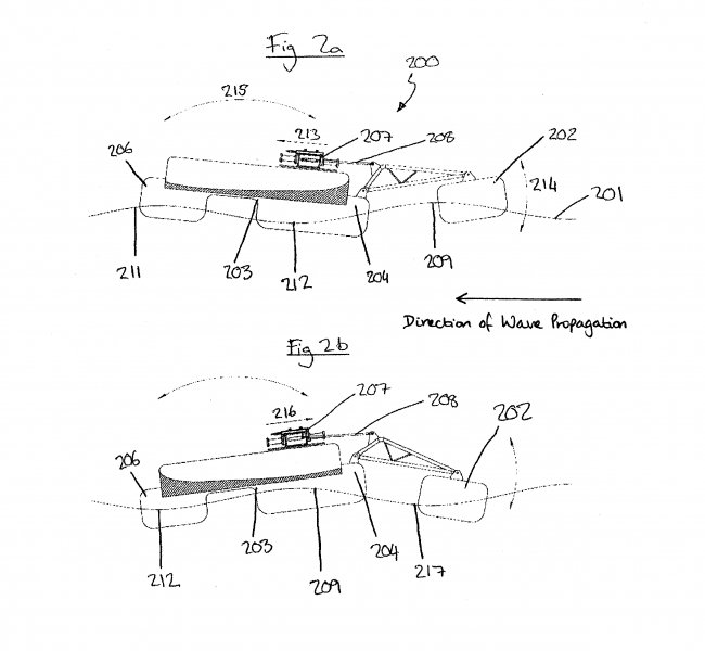 Seapower - Seapower Platform Patent Illustration